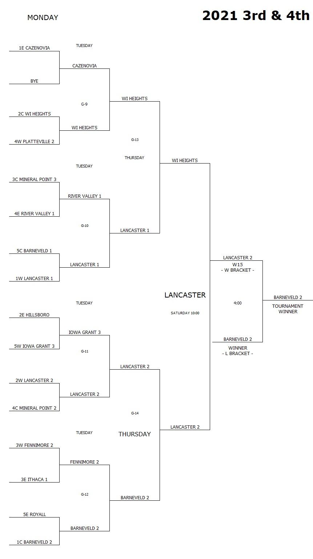 2021 3-4 Baseball (Final) A
