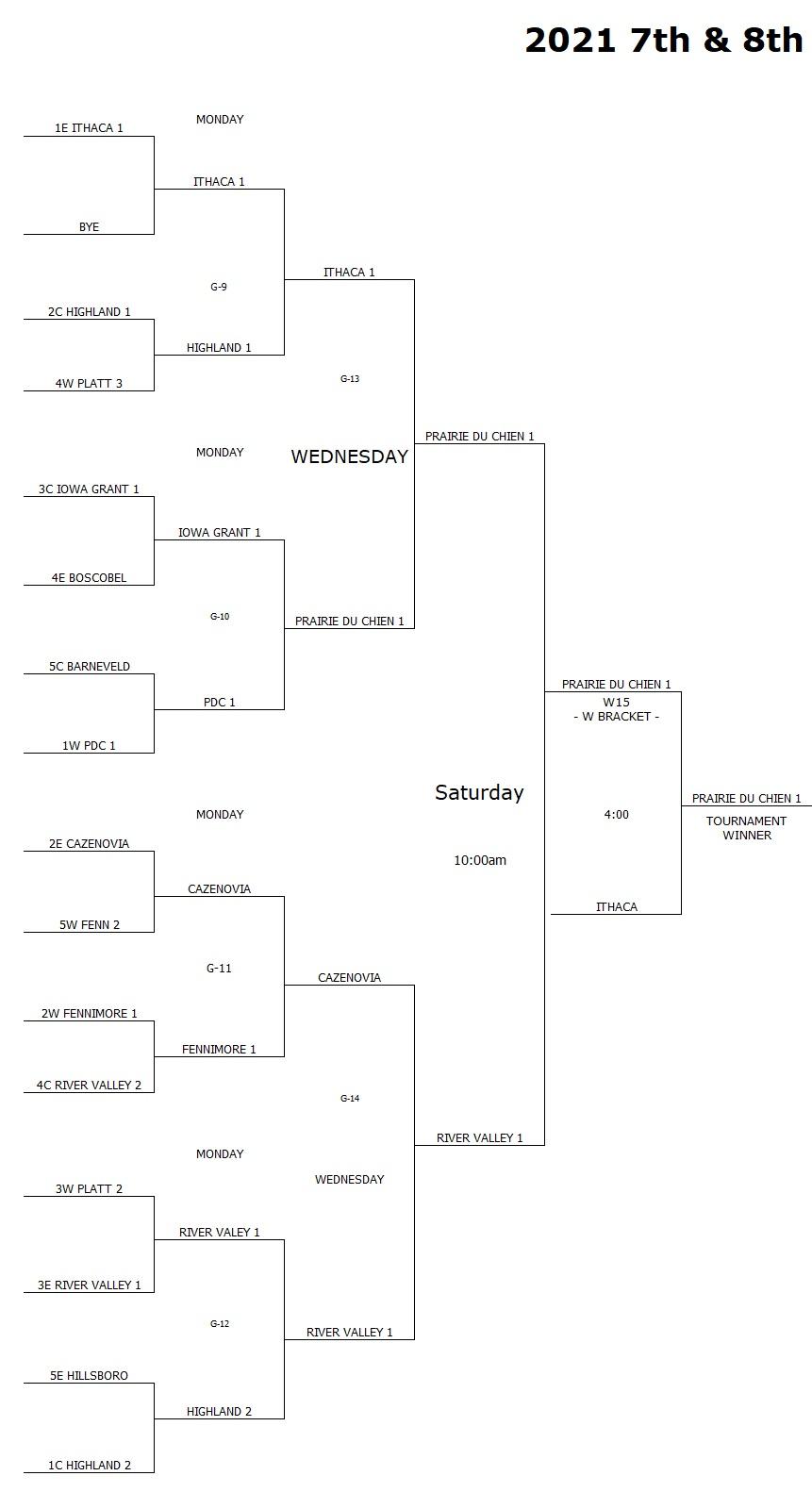 2021 7-8 Baseball (Final) A